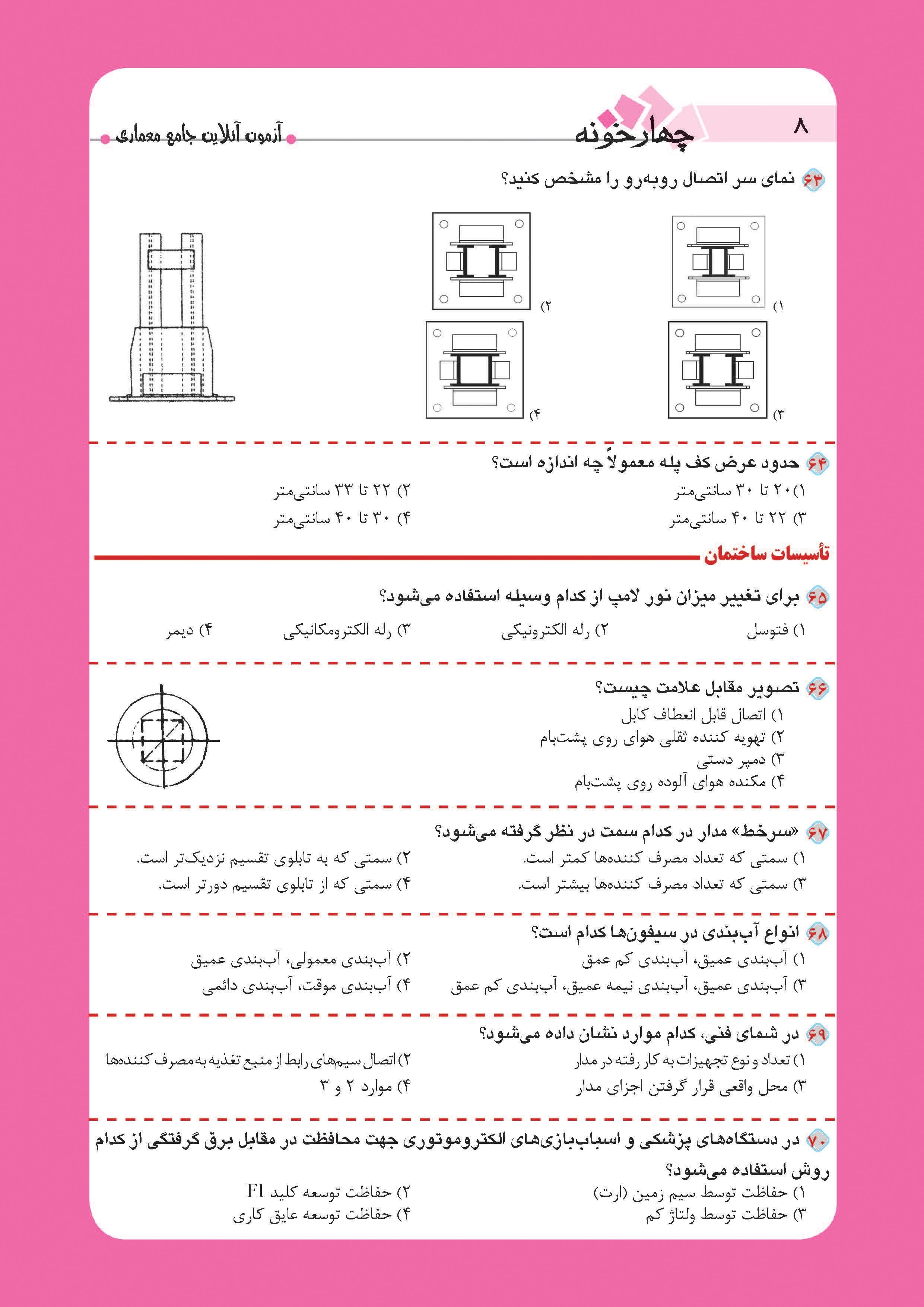 آزمون آنلاین معماری