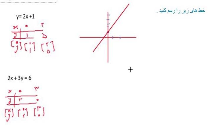 فیلم آموزش ریاضی نهم فصل 6(قسمت نهم)فیلم آموزش ریاضی نهم فصل 6(قسمت نهم)
