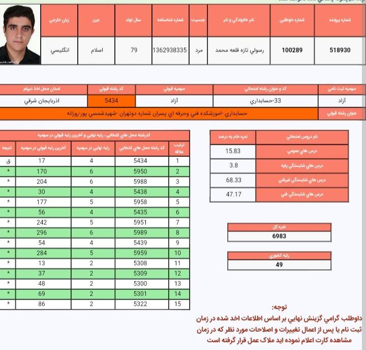 کارنامه حسابداری